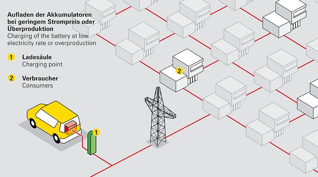 smartgrid-11