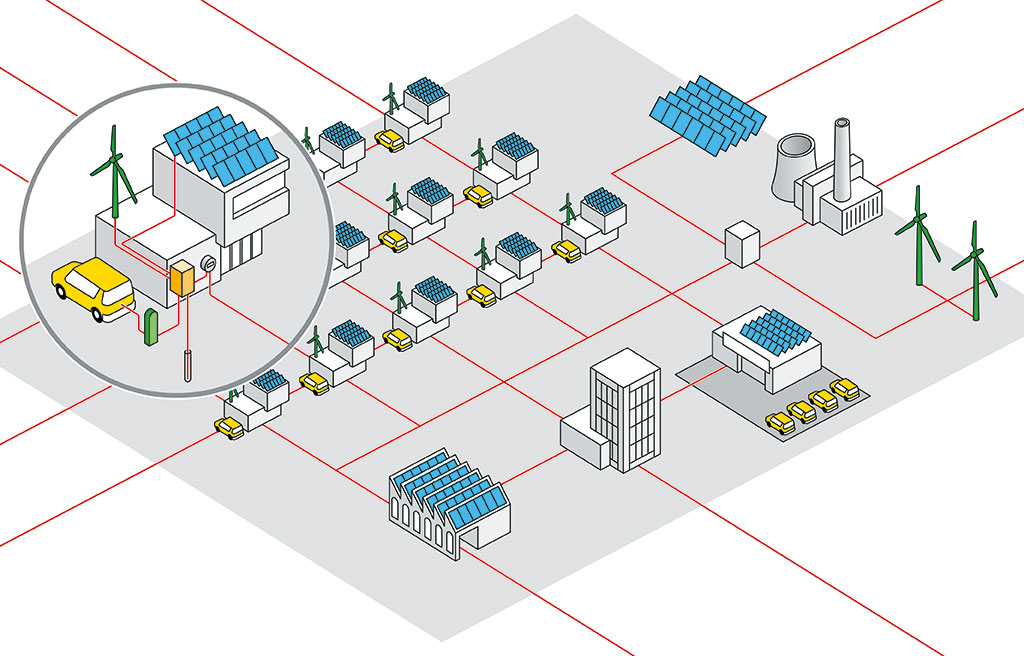 smartgrid-12