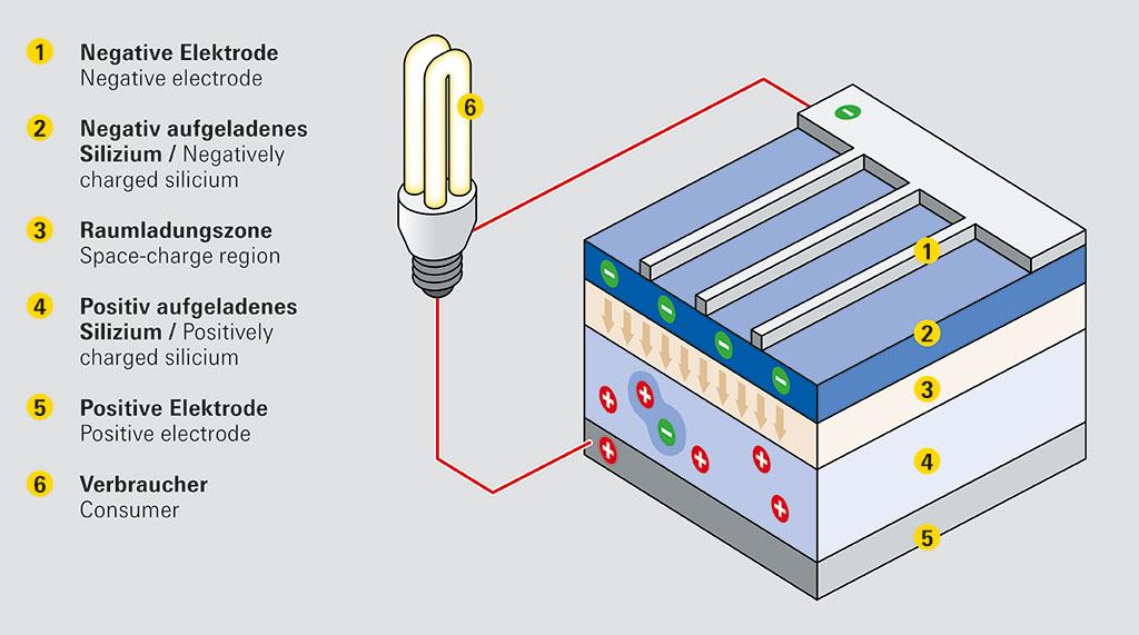 smartgrid-8